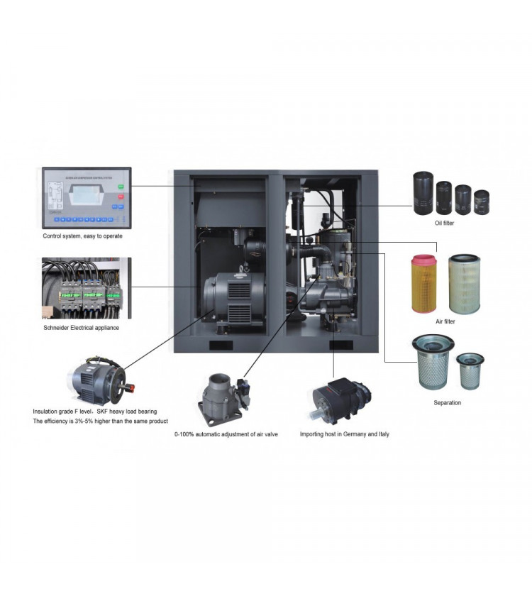 Skrūves tipa kompresors AFLATEK Screw50A