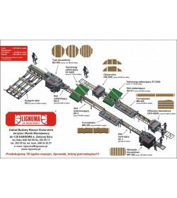 Ražošanas līnijas Lignuma (automātiksa)